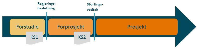 KS1 og KS2